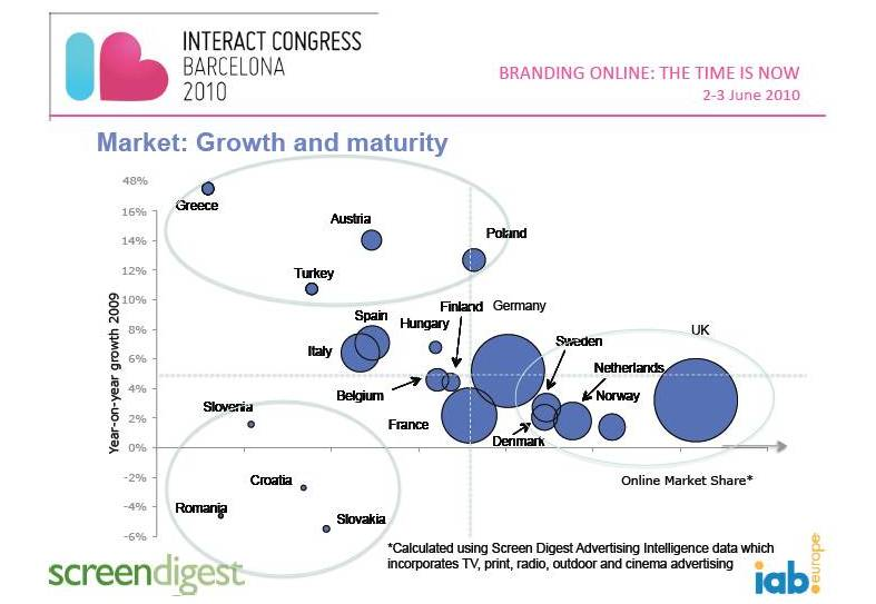 IAB_Marketgrowth