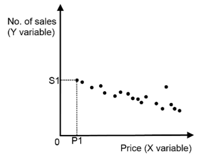 Econometrics_sales-price